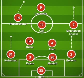 Arsenal rebuilt line-up
