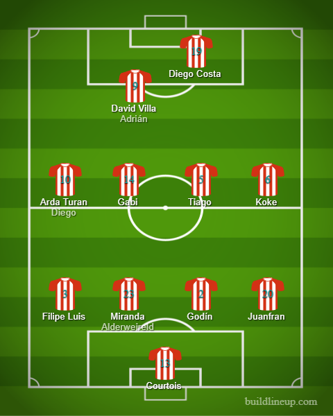 Atlético Madrid in 2013/14