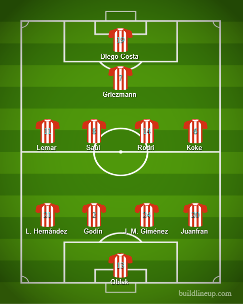 Atlético Madrid in 2018/19