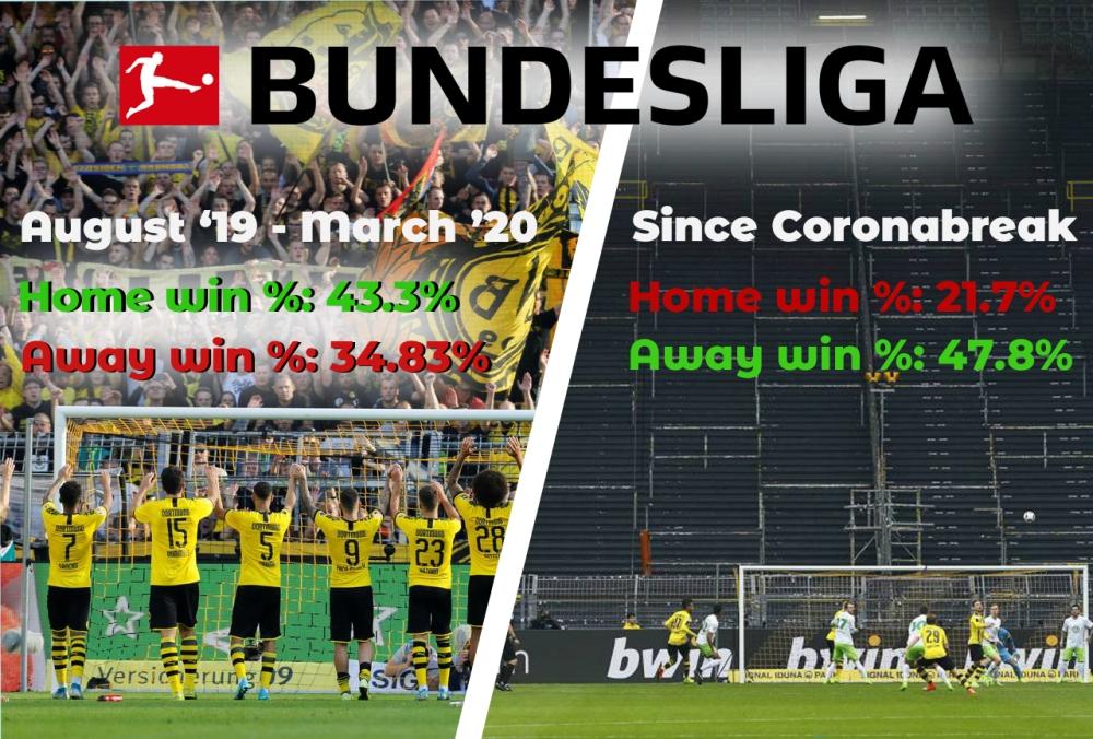 Bundesliga corona shop